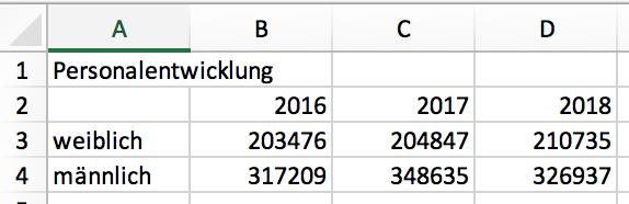 Excel Tabelle Überschrift