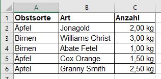 Funktion Summewenn in Excel, Beispiel