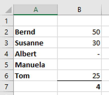 Anzahl2 in Excel