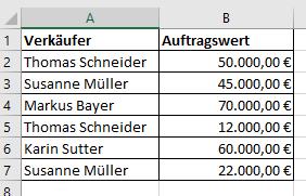 Zählenwenn in Excel